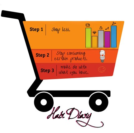Shopping Cart Info Graphic #2 edited